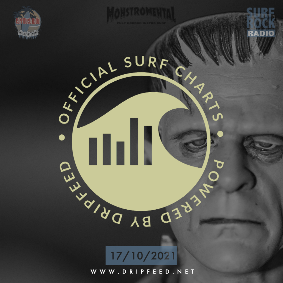 This is the #officialsurfcharts for week ending 17th October 2021.https://dripfeed.net/official-surf-charts/52-official-surf-charts-17th-october-2021.html*** IMPORTANT ANNOUNCEMENT ***SURF BANDS: SHARE THE ACTUAL LINK COMPLETE WITH THE PROVIDED IMAGE, DO NOT CUT AND PASTE OR SCREENSHOT YOUR OWN VERSION.  Sharing a screenshot or cut and pasted text does nothing to improve your future chart position, help your sales, listens, profile views or improve the chart position of others.  Share the article containing the backlinks and the original text and image.  Thanks!Offenders will be liable to investigation by the Surf Police.  On the spot fines are now being applied at Surf Police discretion.